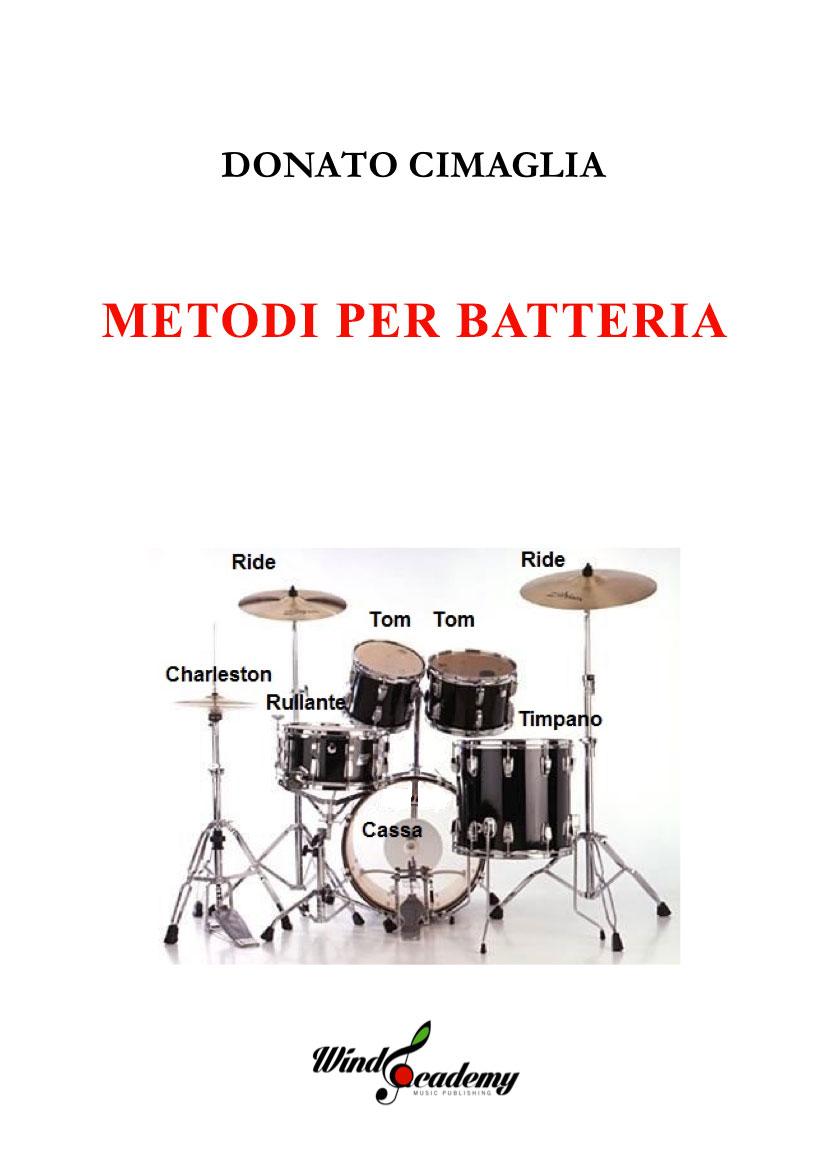 Metodi per Batteria